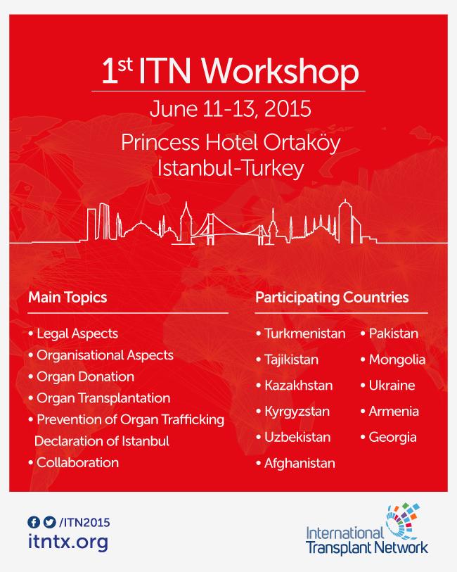 1<sup>st</sup> ITN Workshop