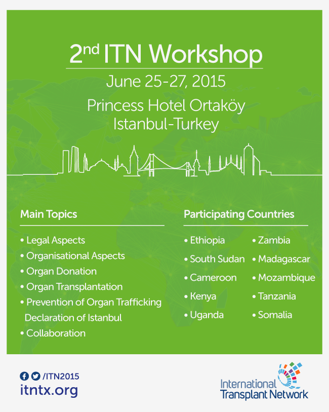 2. ITN Workshop