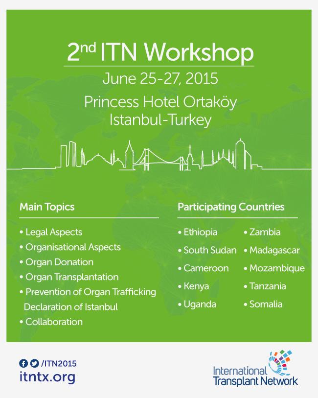2<sup>nd</sup> ITN Workshop