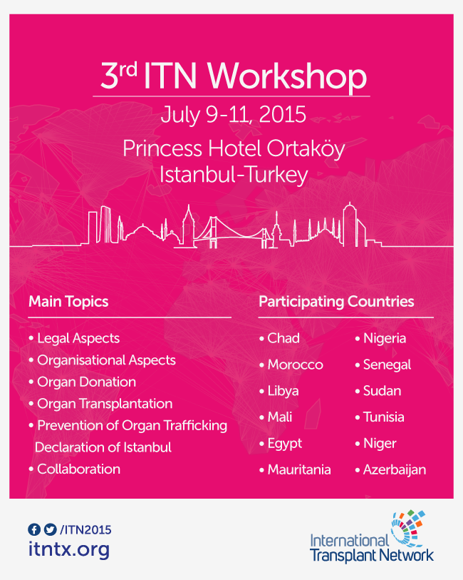 3. ITN Workshop