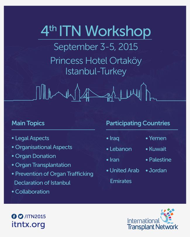 4. ITN Workshop