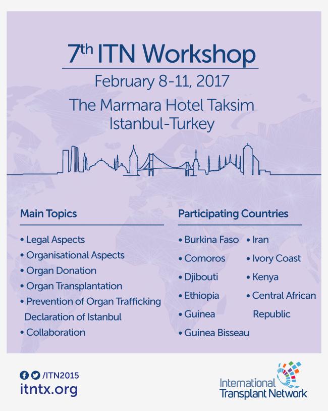 7<sup>th</sup> ITN Workshop